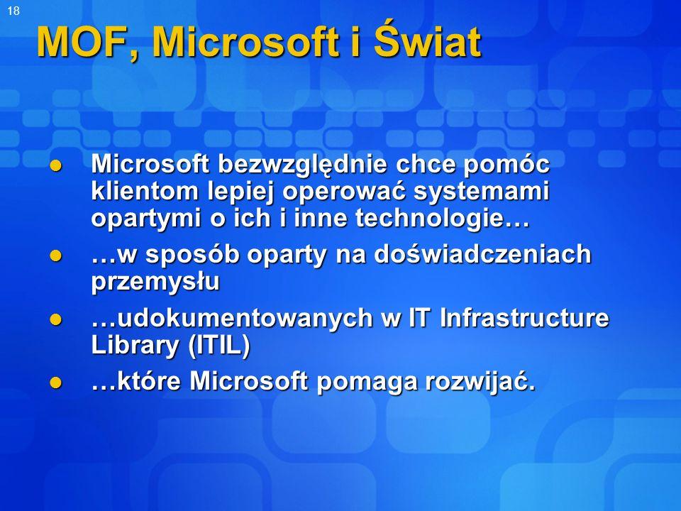 3/26/2017 MOF, Microsoft i Świat. Microsoft bezwzględnie chce pomóc klientom lepiej operować systemami opartymi o ich i inne technologie…