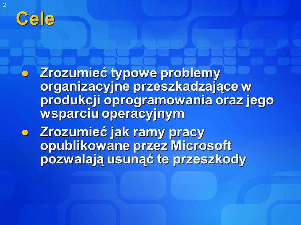 Cele Zrozumieć typowe problemy organizacyjne przeszkadzające w produkcji oprogramowania oraz jego wsparciu operacyjnym.