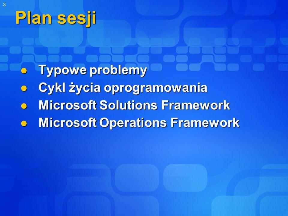 Plan sesji Typowe problemy Cykl życia oprogramowania