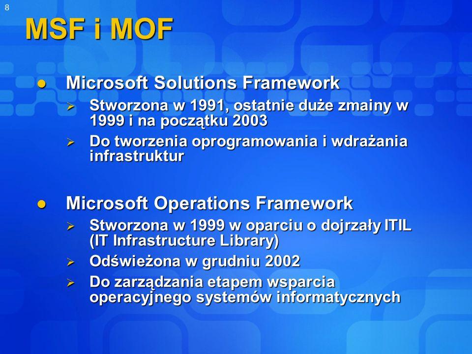 MSF i MOF Microsoft Solutions Framework Microsoft Operations Framework