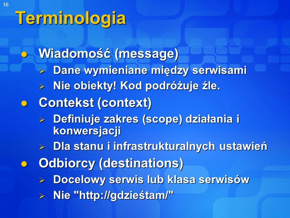 Terminologia Wiadomość (message) Contekst (context)