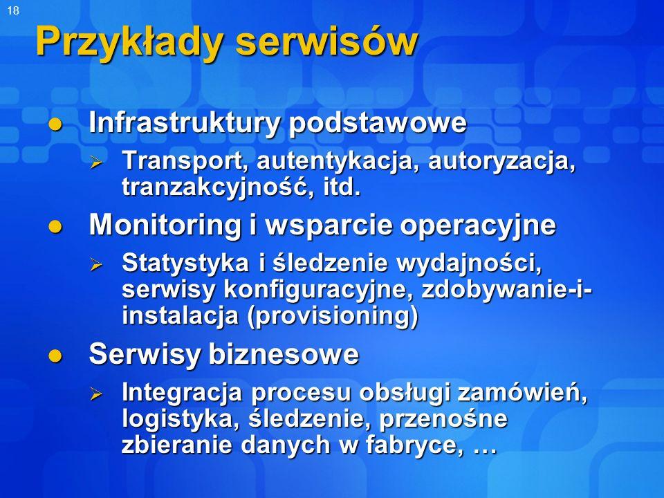 Przykłady serwisów Infrastruktury podstawowe