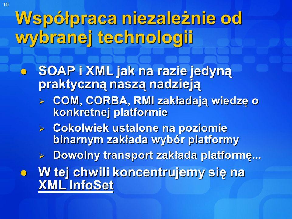 Współpraca niezależnie od wybranej technologii