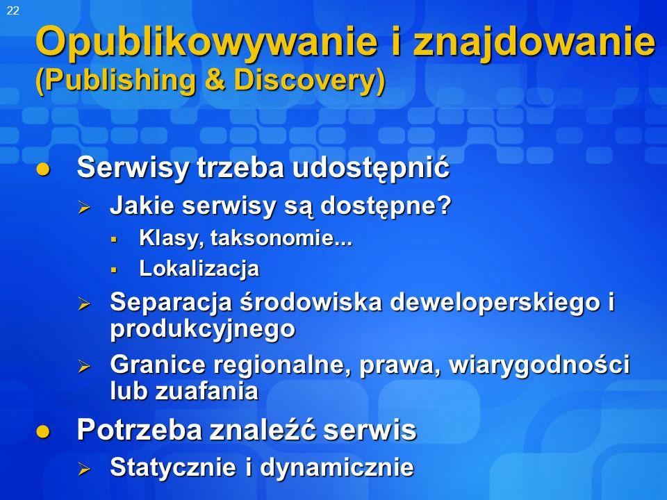 Opublikowywanie i znajdowanie (Publishing & Discovery)