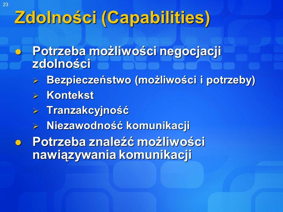Zdolności (Capabilities)