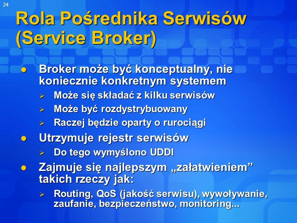 Rola Pośrednika Serwisów (Service Broker)