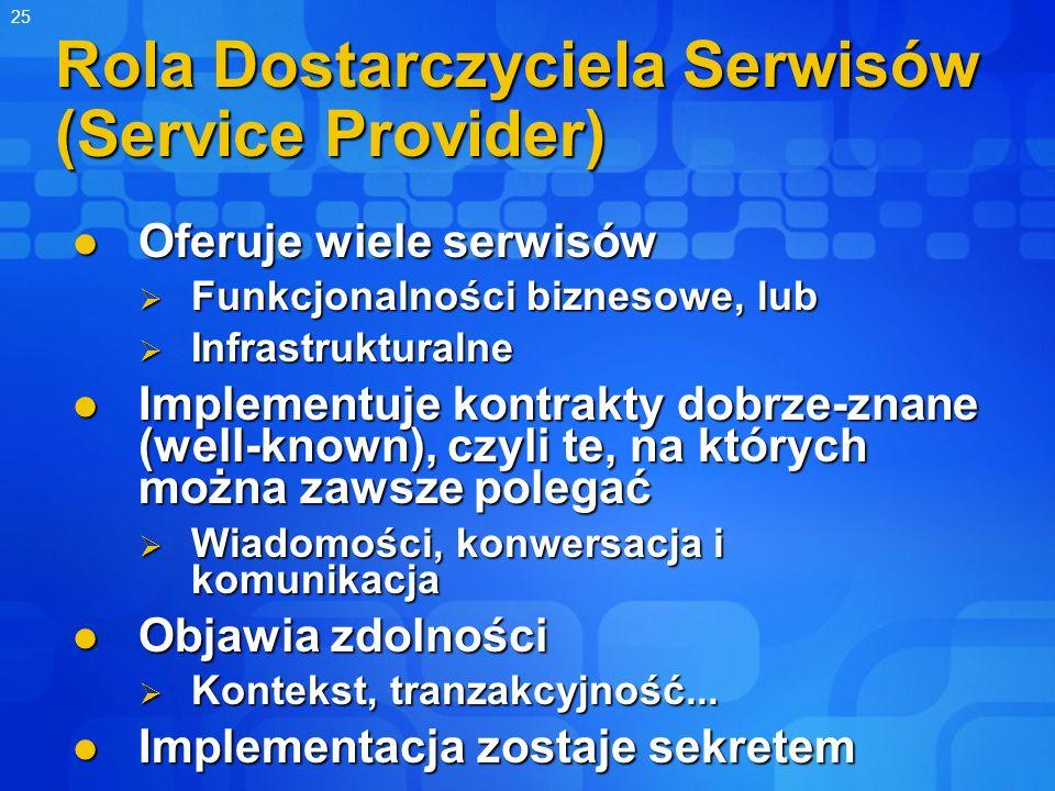 Rola Dostarczyciela Serwisów (Service Provider)
