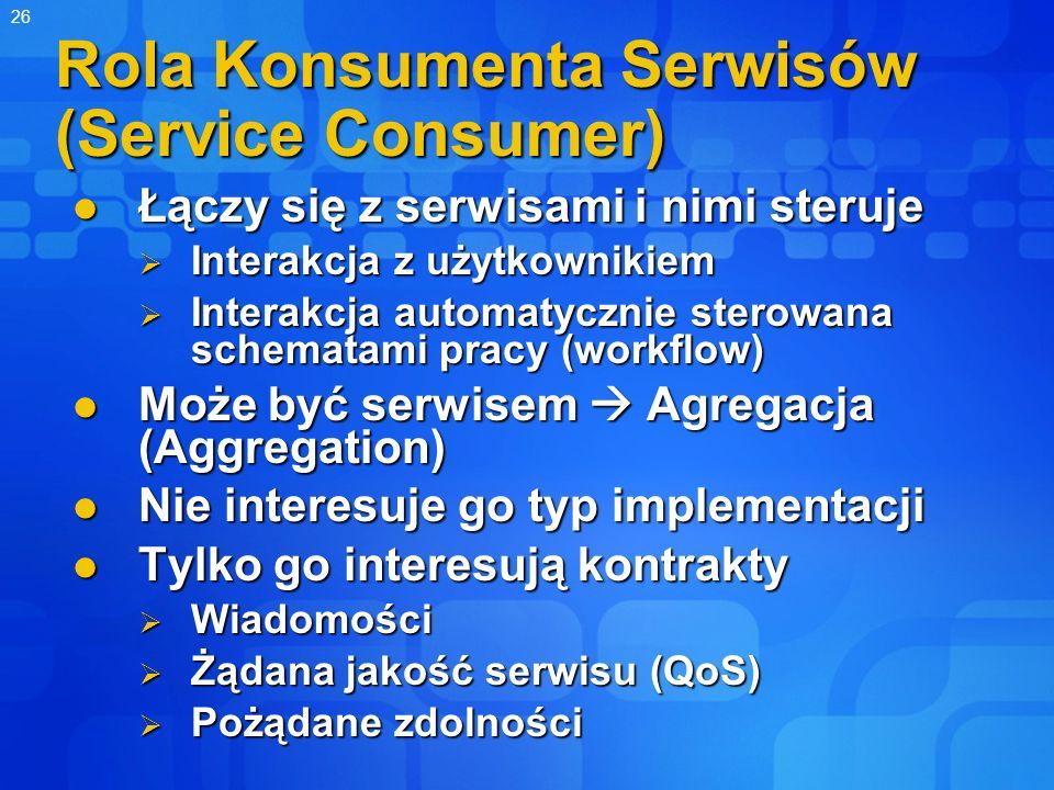 Rola Konsumenta Serwisów (Service Consumer)