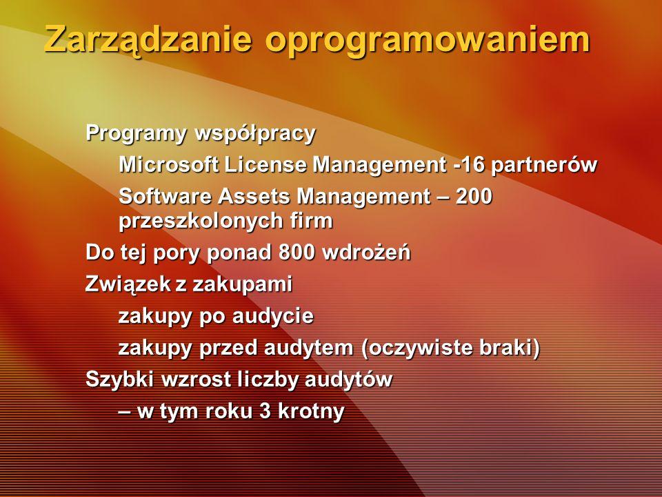 Zarządzanie oprogramowaniem