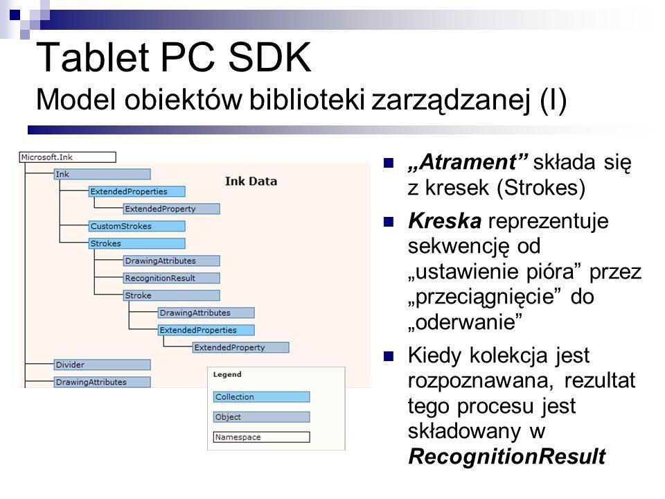 Tablet PC SDK Model obiektów biblioteki zarządzanej (I)