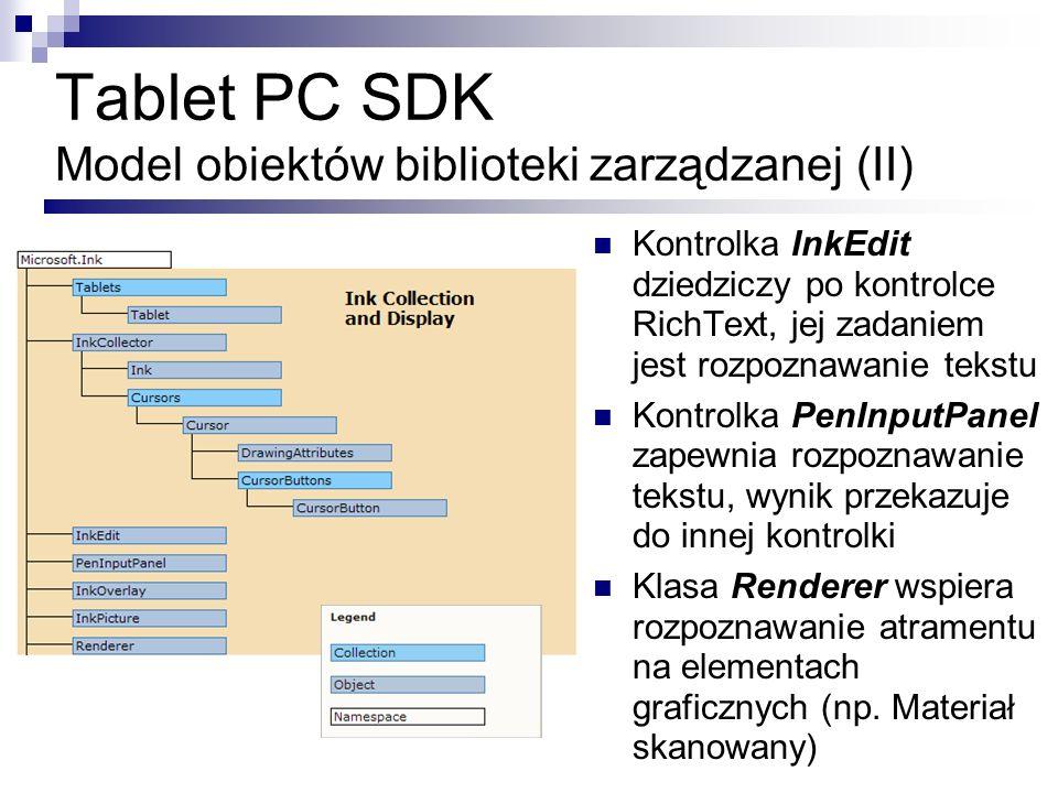 Tablet PC SDK Model obiektów biblioteki zarządzanej (II)
