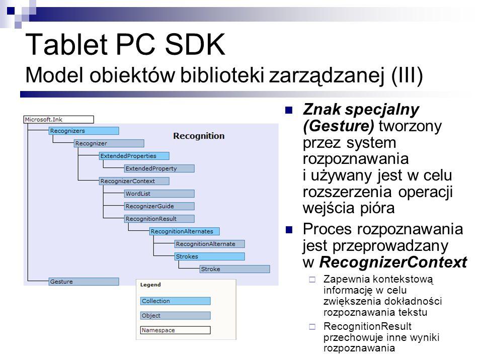 Tablet PC SDK Model obiektów biblioteki zarządzanej (III)