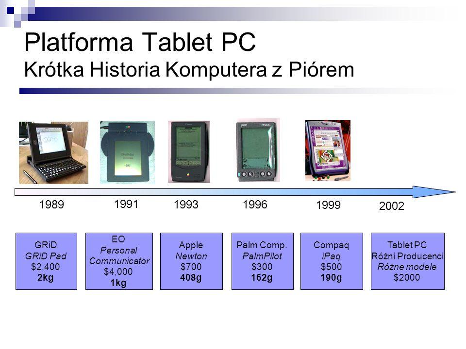 Platforma Tablet PC Krótka Historia Komputera z Piórem