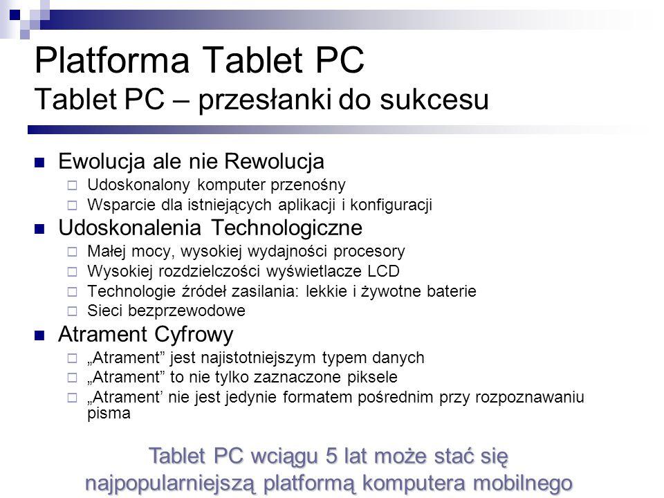 Platforma Tablet PC Tablet PC – przesłanki do sukcesu
