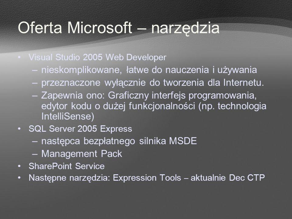 Oferta Microsoft – narzędzia