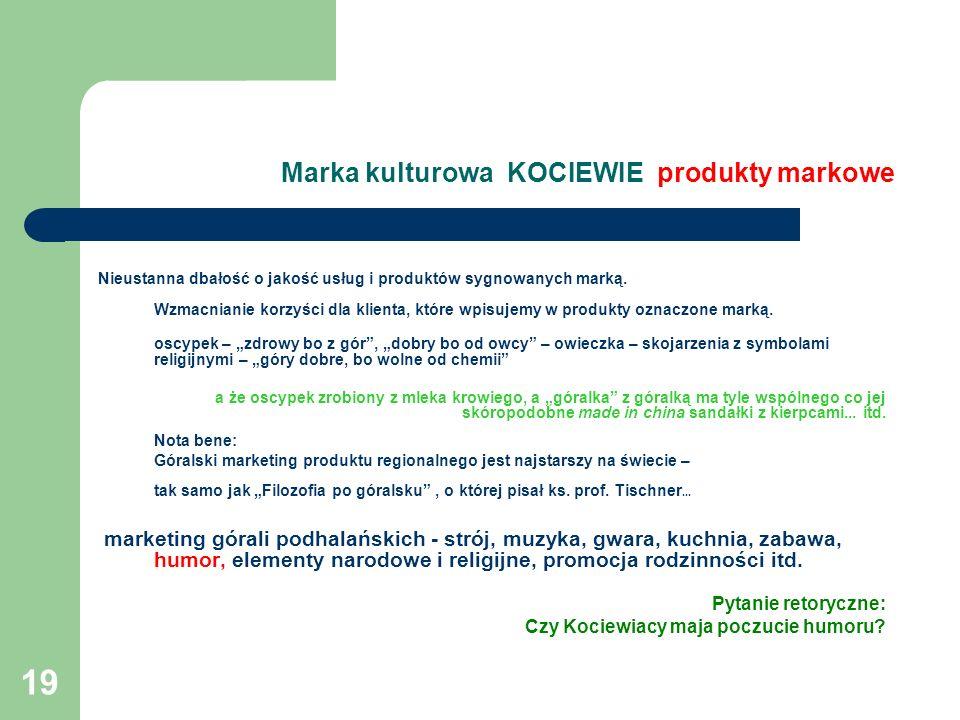 Marka kulturowa KOCIEWIE produkty markowe