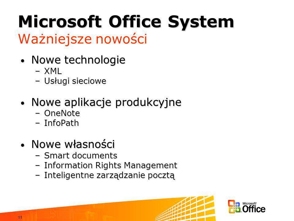 Microsoft Office System Ważniejsze nowości