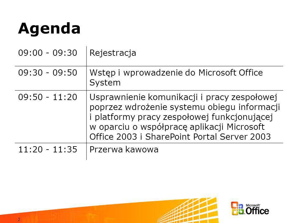 Agenda 09:00 - 09:30 Rejestracja 09:30 - 09:50