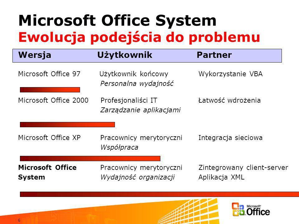 Microsoft Office System Ewolucja podejścia do problemu