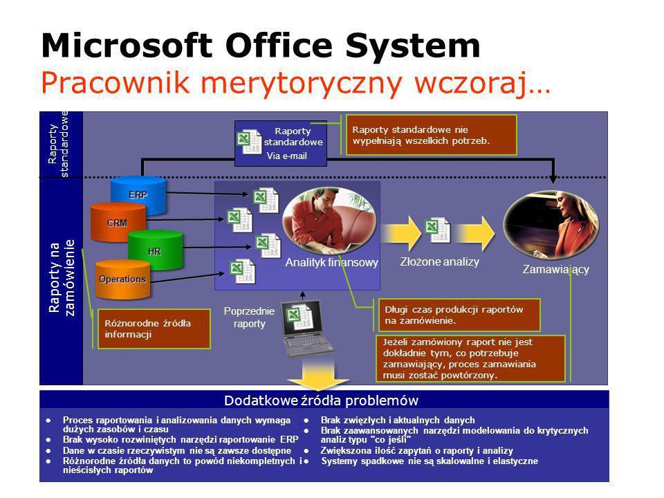 Microsoft Office System Pracownik merytoryczny wczoraj…