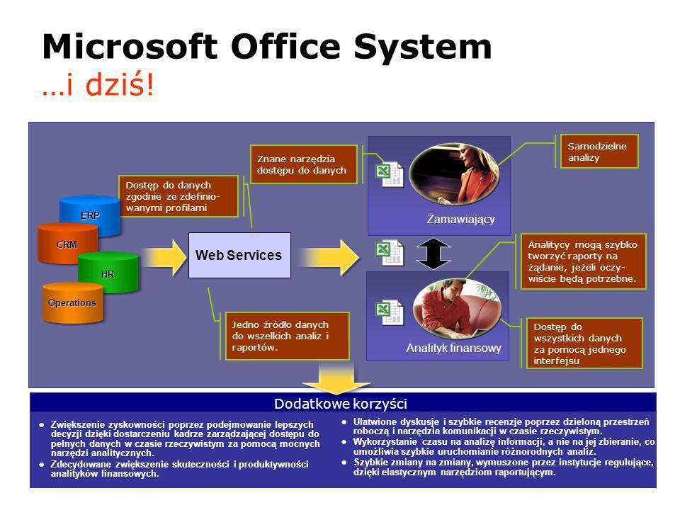 Microsoft Office System …i dziś!