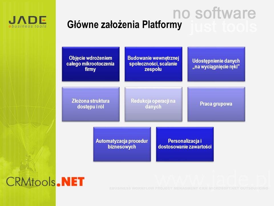 Główne założenia Platformy