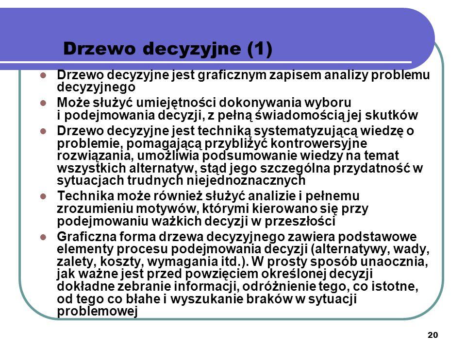 Drzewo decyzyjne (1)Drzewo decyzyjne jest graficznym zapisem analizy problemu decyzyjnego.