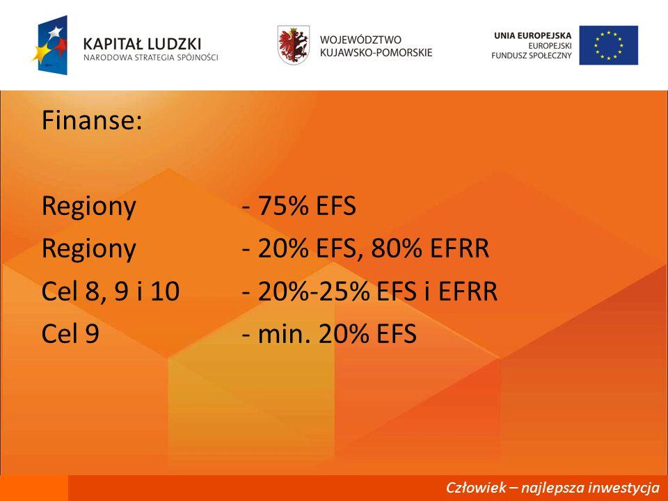 Finanse: Regiony - 75% EFS Regiony - 20% EFS, 80% EFRR Cel 8, 9 i 10 - 20%-25% EFS i EFRR Cel 9 - min. 20% EFS