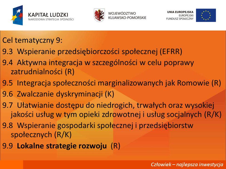 Cel tematyczny 9: 9.3 Wspieranie przedsiębiorczości społecznej (EFRR) 9.4 Aktywna integracja w szczególności w celu poprawy zatrudnialności (R) 9.5 Integracja społeczności marginalizowanych jak Romowie (R) 9.6 Zwalczanie dyskryminacji (K) 9.7 Ułatwianie dostępu do niedrogich, trwałych oraz wysokiej jakości usług w tym opieki zdrowotnej i usług socjalnych (R/K) 9.8 Wspieranie gospodarki społecznej i przedsiębiorstw społecznych (R/K) 9.9 Lokalne strategie rozwoju (R)