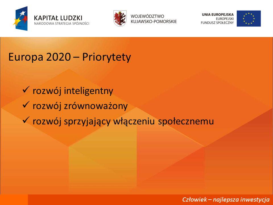 Europa 2020 – Priorytety rozwój inteligentny rozwój zrównoważony