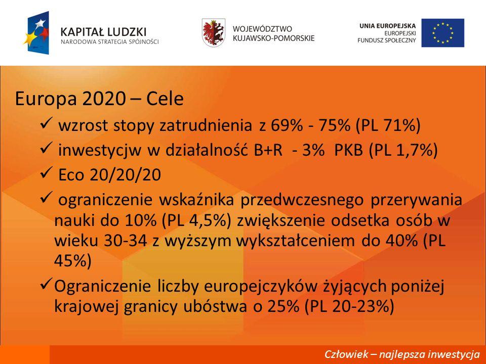 Europa 2020 – Cele wzrost stopy zatrudnienia z 69% - 75% (PL 71%)