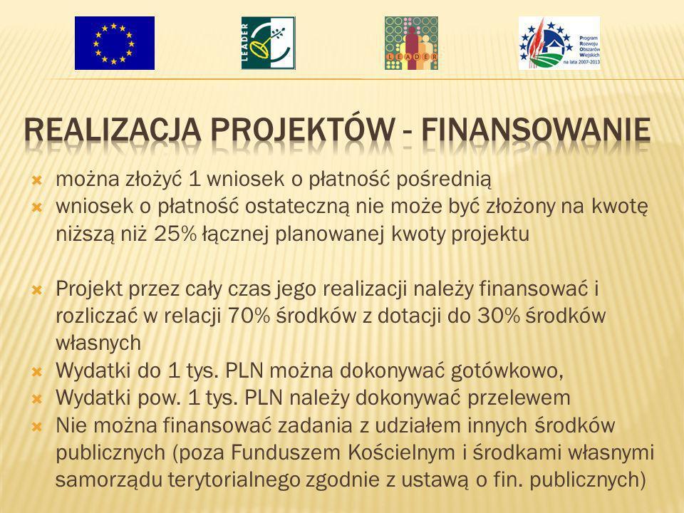 Realizacja projektów - finansowanie
