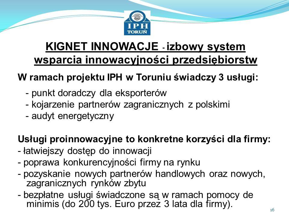 KIGNET INNOWACJE - izbowy system wsparcia innowacyjności przedsiębiorstw