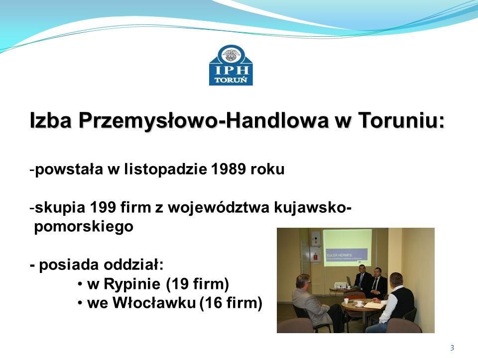 Izba Przemysłowo-Handlowa w Toruniu:
