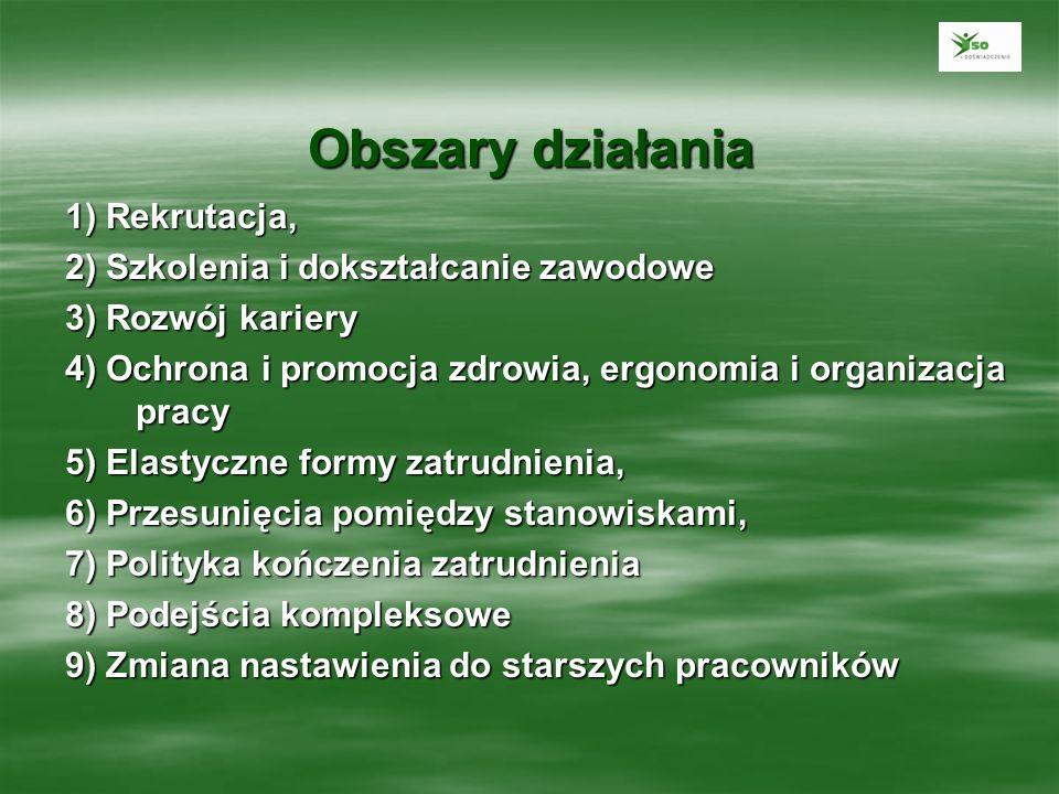 Obszary działania 1) Rekrutacja, 2) Szkolenia i dokształcanie zawodowe