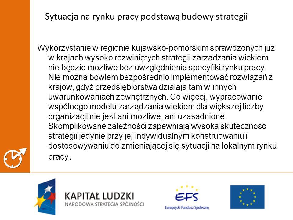 Sytuacja na rynku pracy podstawą budowy strategii