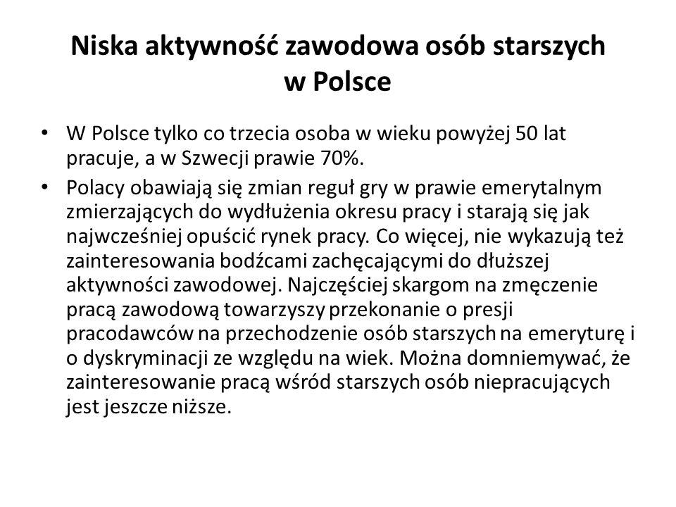 Niska aktywność zawodowa osób starszych w Polsce