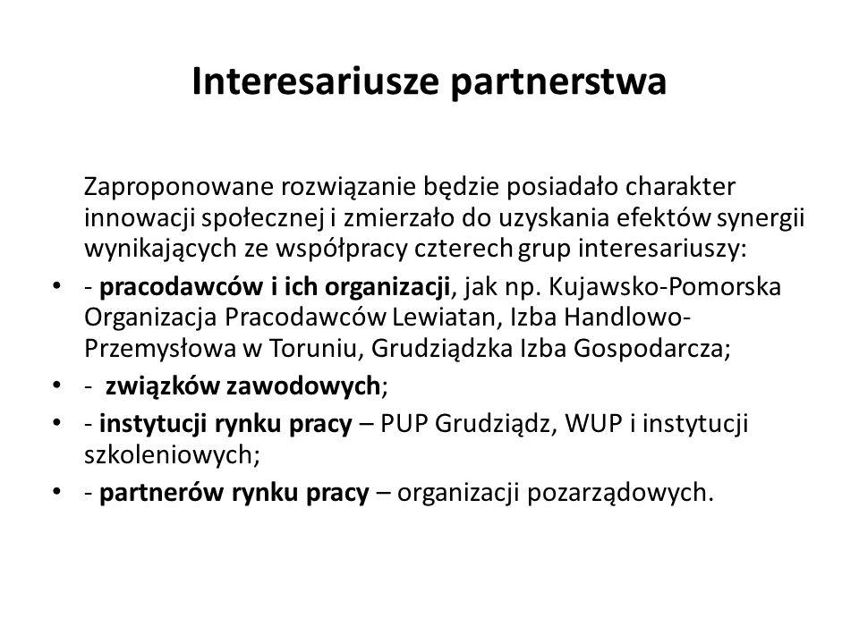 Interesariusze partnerstwa