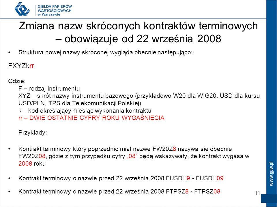 Zmiana nazw skróconych kontraktów terminowych – obowiązuje od 22 września 2008