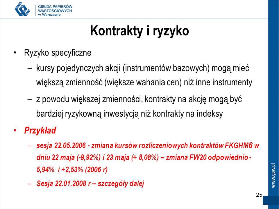 Kontrakty i ryzyko Ryzyko specyficzne