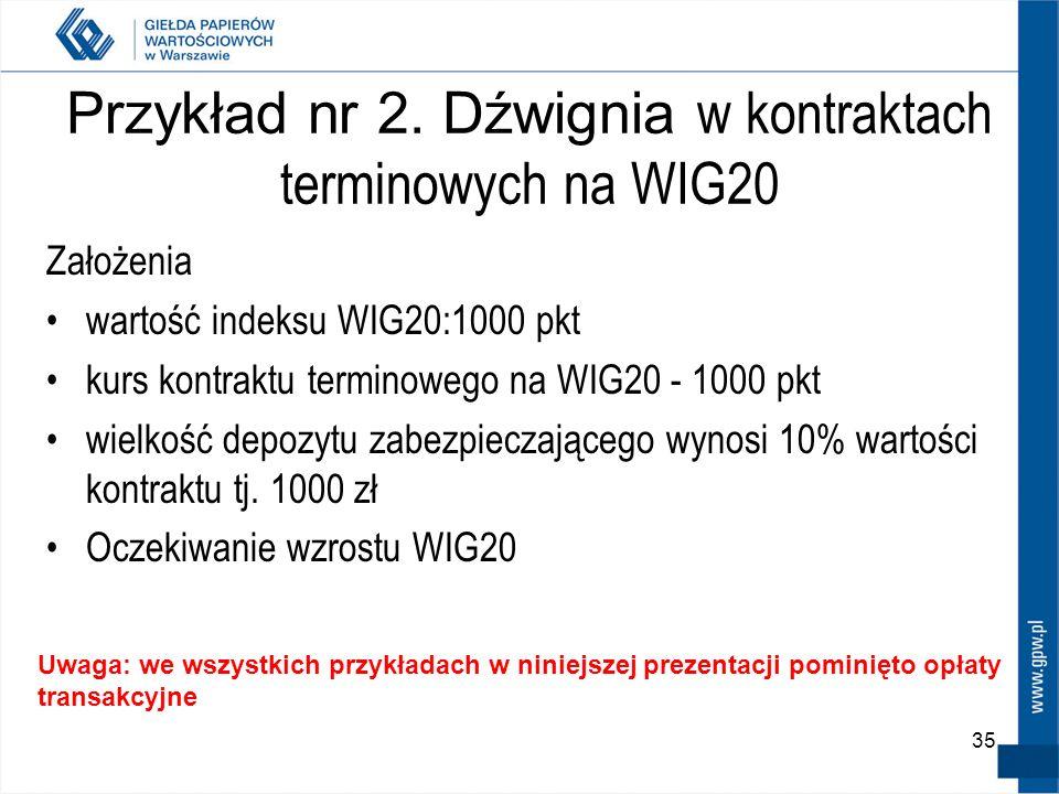Przykład nr 2. Dźwignia w kontraktach terminowych na WIG20