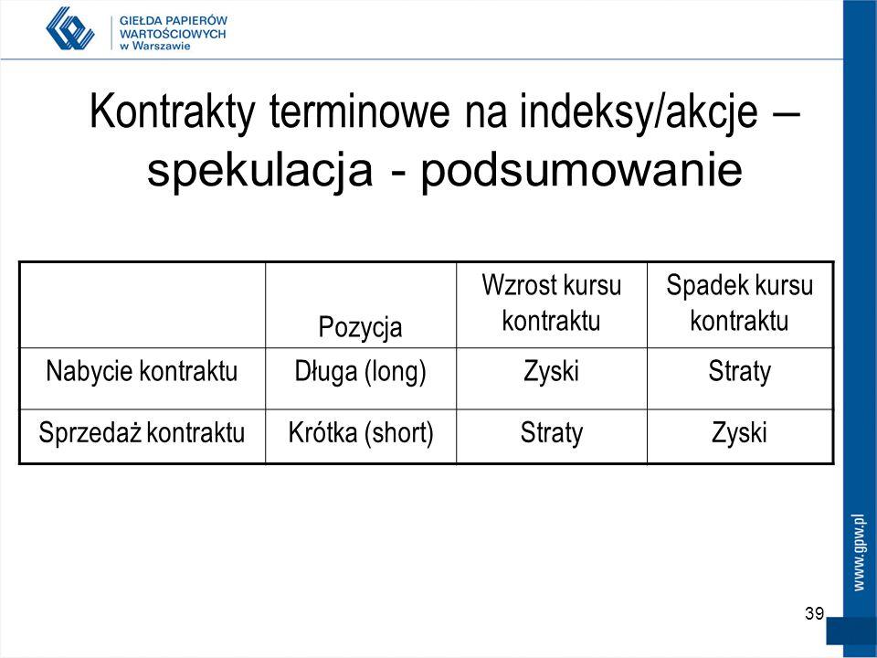 Kontrakty terminowe na indeksy/akcje – spekulacja - podsumowanie