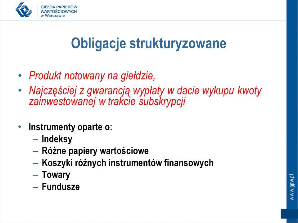 Obligacje strukturyzowane