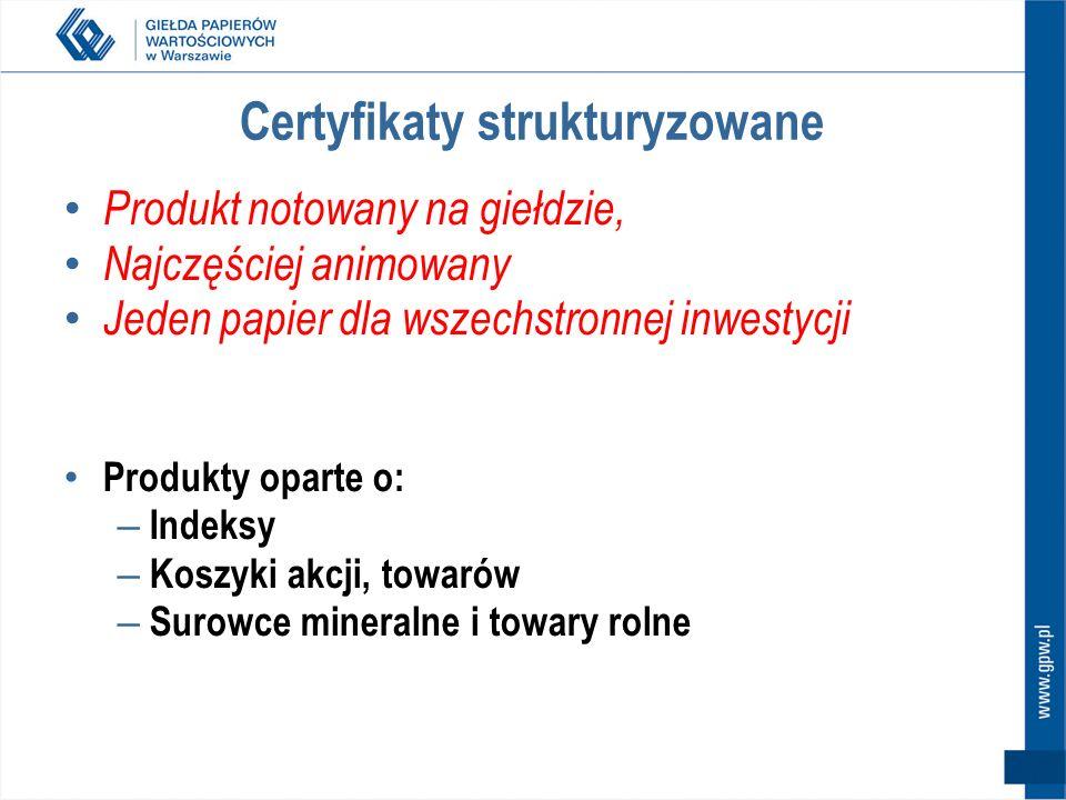 Certyfikaty strukturyzowane