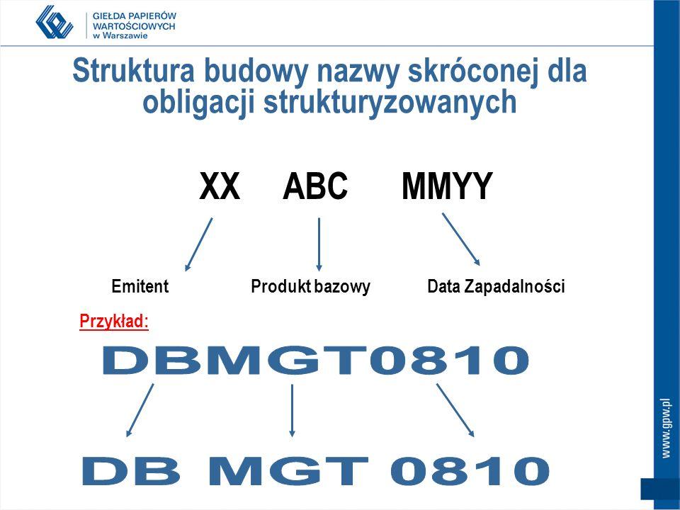Struktura budowy nazwy skróconej dla obligacji strukturyzowanych