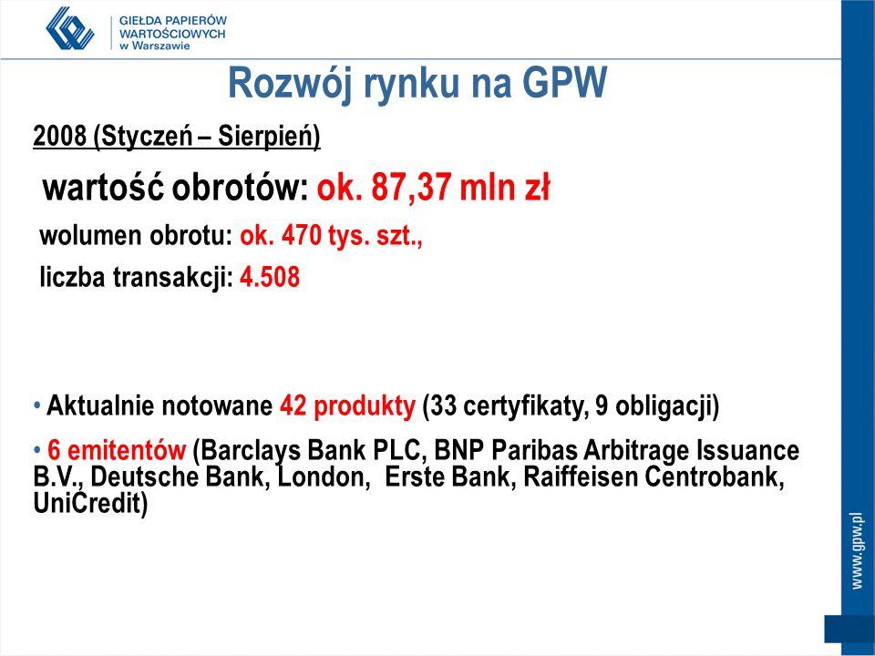 Rozwój rynku na GPW wartość obrotów: ok. 87,37 mln zł