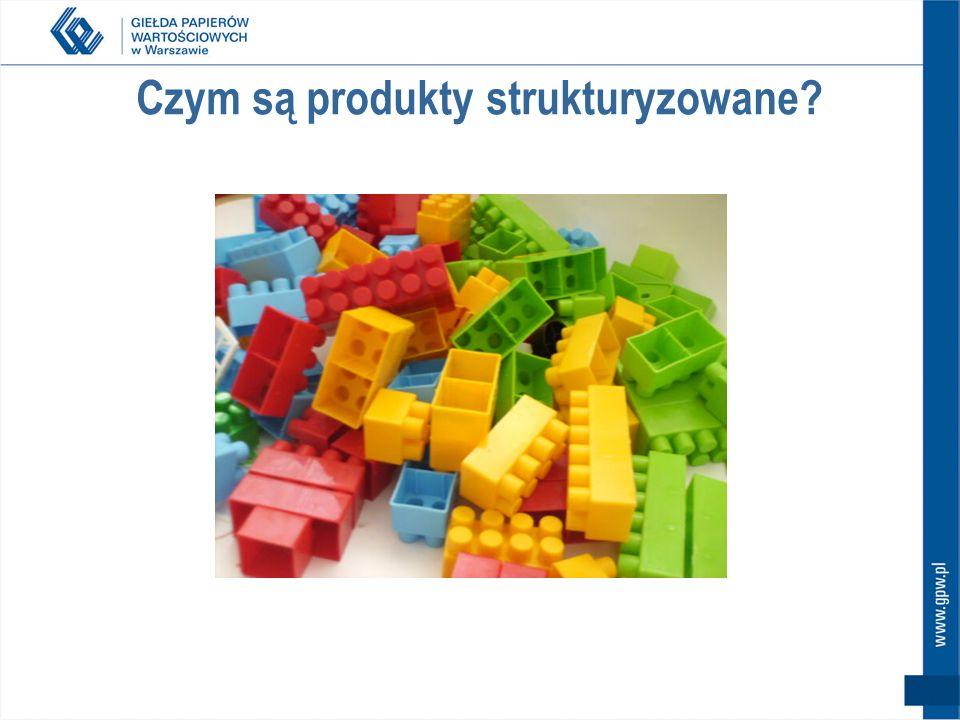 Czym są produkty strukturyzowane
