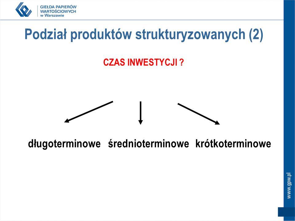 Podział produktów strukturyzowanych (2)