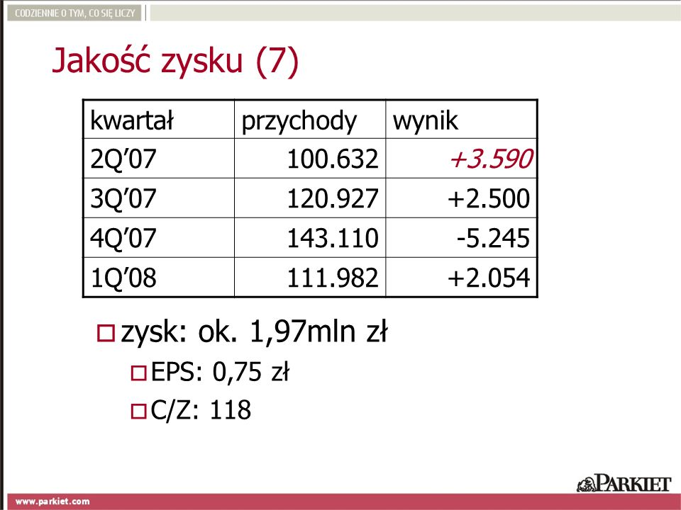 Jakość zysku (7) zysk: ok. 1,97mln zł kwartał przychody wynik 2Q'07