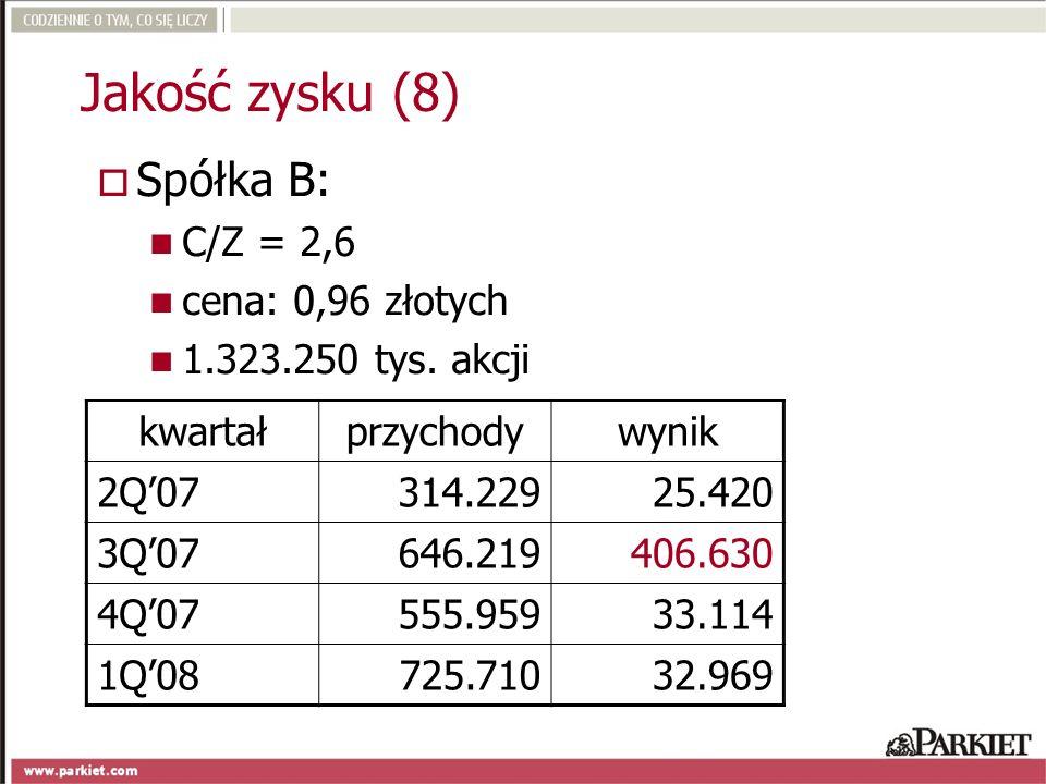 Jakość zysku (8) Spółka B: C/Z = 2,6 cena: 0,96 złotych